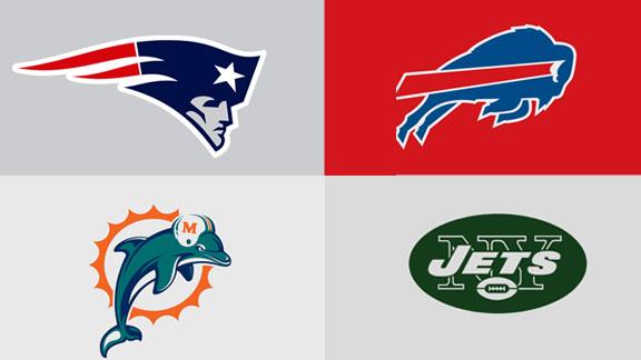 AFC-East-Logos.jpg