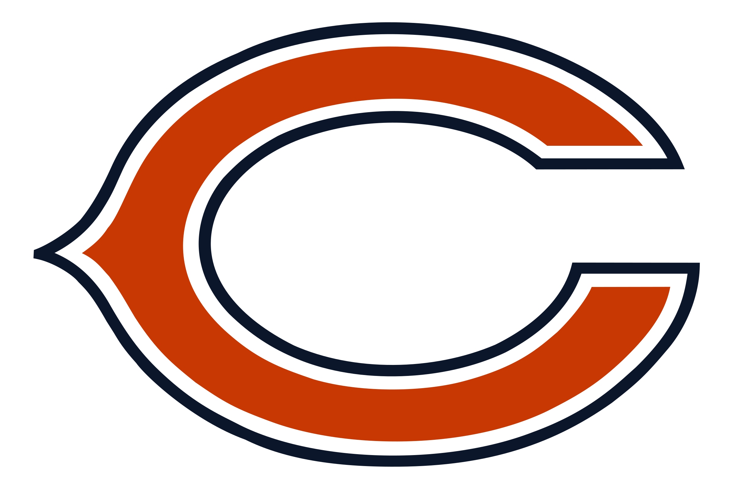 32 Teams In 32 Days: Chicago Bears   Dynasty Nerds